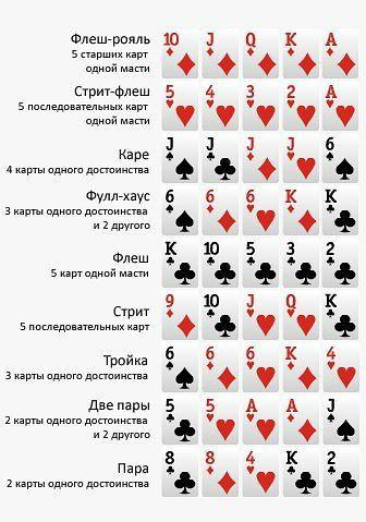 Как играть в казино без вложений на реальные деньги